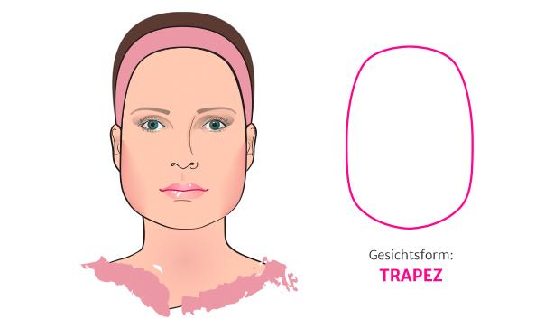 Gesichtsmerkmale Modelle für 360° Horizontal